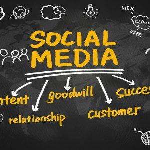 Social Media Content Syndication