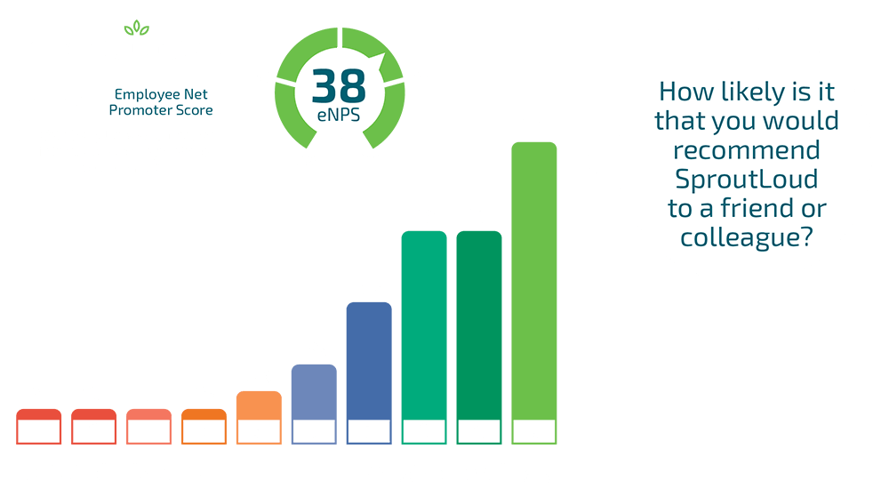 eNPS-Graphic-Q3-2017