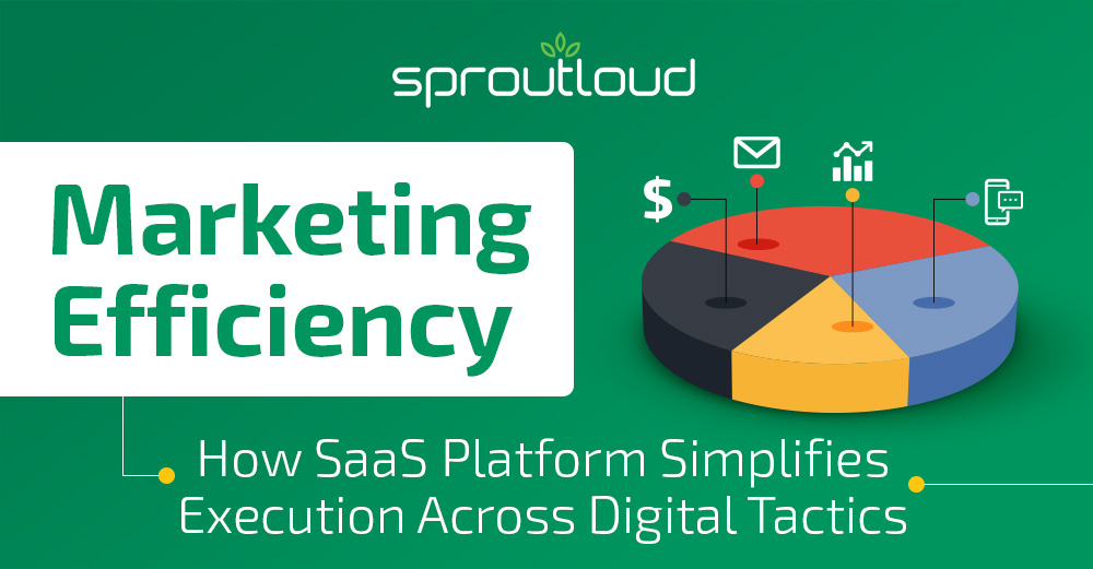 Digital Marketing Saas Platform simplifies execution