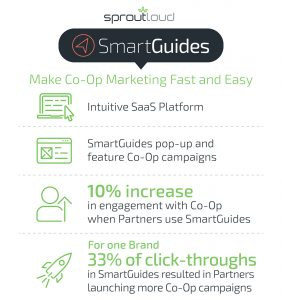 SproutLoud SmartGuides Infographic