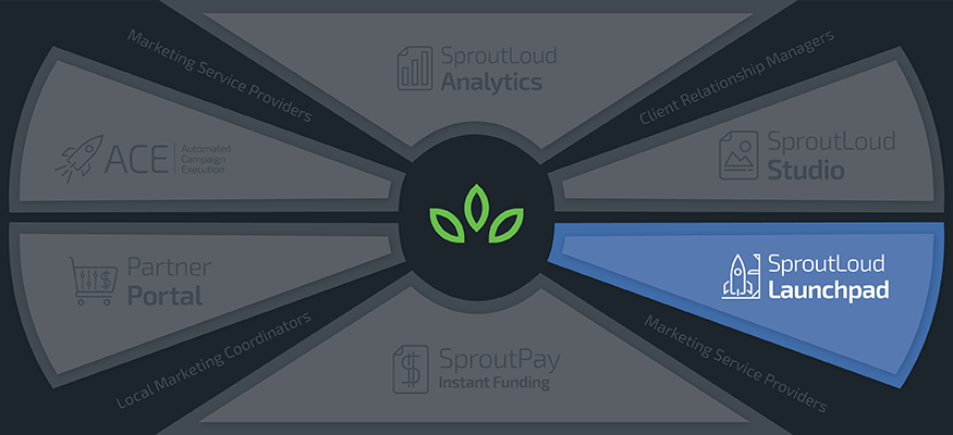 SproutLoud Launchpad