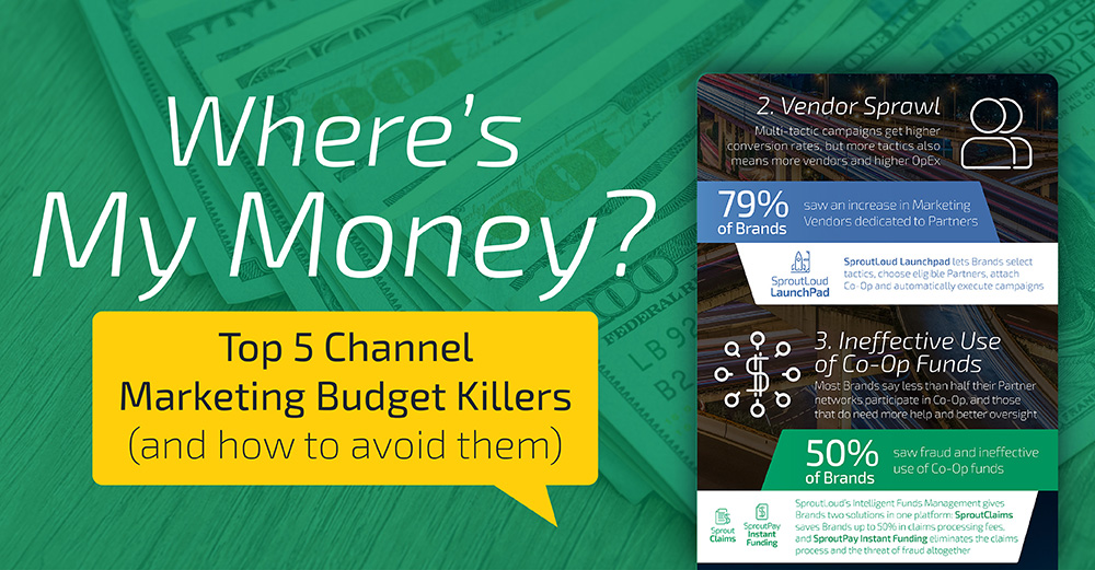 Improve ROI on your Channel Marketing Programs