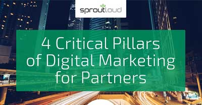 4 Critical Pillars of Digital Marketing for Partners | SproutLoud infographic