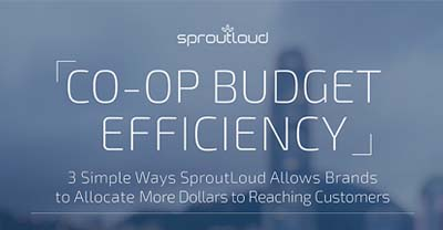 Co-Op Budget Efficiency | SproutLoud infographic