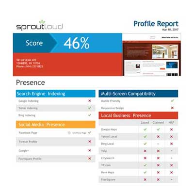 SproutLoud Digital Scorecard