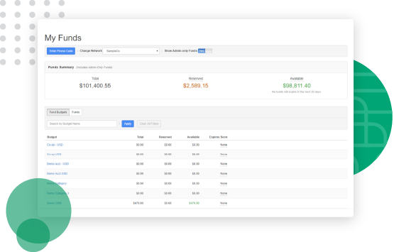 Funds Management feature within comprehensive SaaS marketing platform