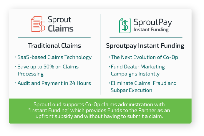 Benefits of sproutClaims and SproutPay Instant Funding