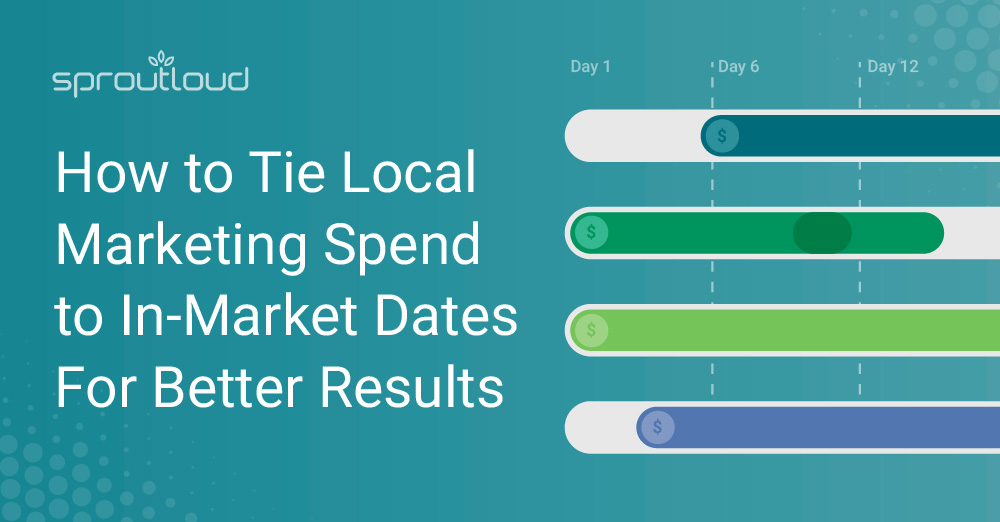 How to Tie Local Marketing Spend to In-Market Dates for Better Results