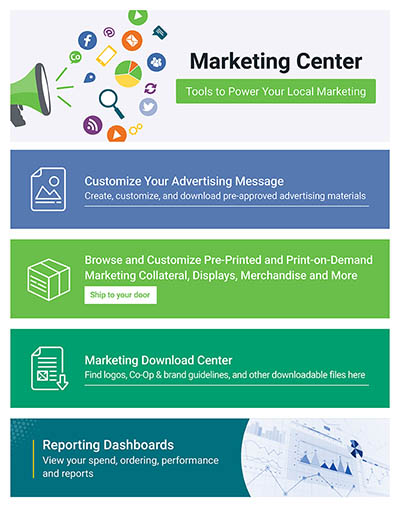 Marketing tools to power local marketing - Use cases