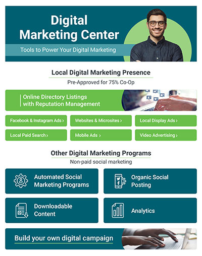 Digital Marketing products - Use cases
