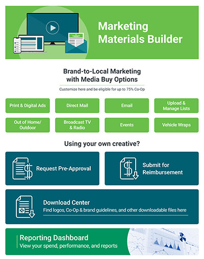 Customize Marketing campaigns - Use cases