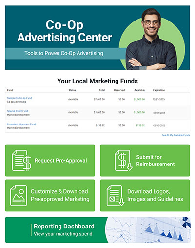 Tools to empower Co-Op Advertising and Local Marketing - Use cases